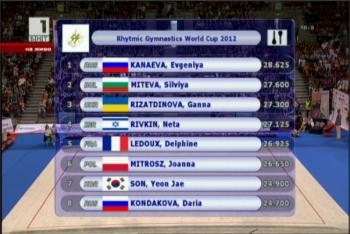 Coupe du Monde de Sofia 2012 4c36bc188617831